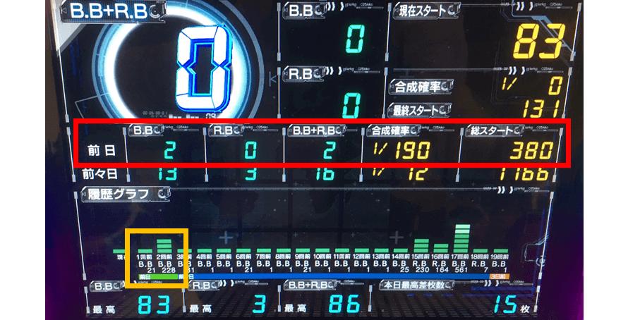 最終ゲーム 計算
